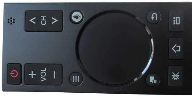 Calvas Touch Pad - Mando a Distancia para televisor Panasonic TX ...