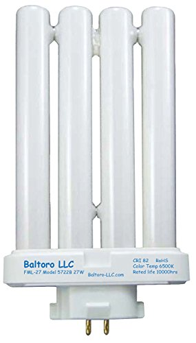 Baltoro Compact Fluorescent Replacement Sunlight product image