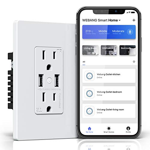 Most Popular Outlet Boxes