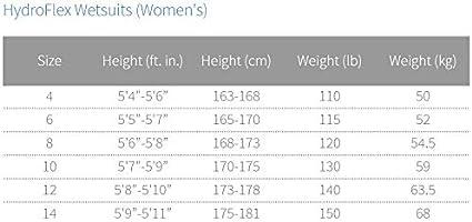 Aqualung Womens HydroFlex 3mm Jumpsuit
