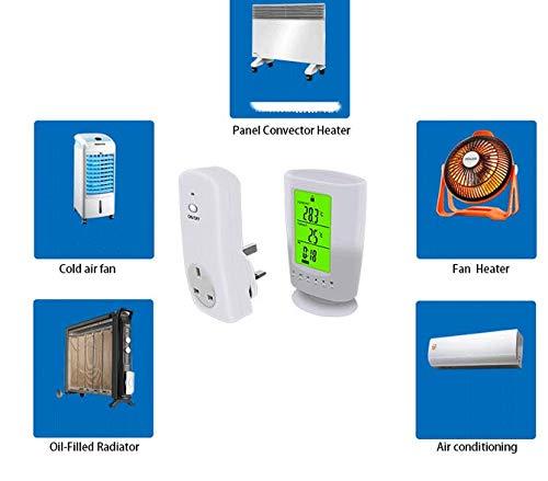 Digital Programable Termostato Inalámbrico Digital Enchufe Control,Programable y Toma de Corriente de Control de Temperatura(EU Blanco)
