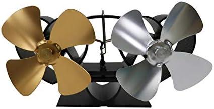 Ventilador De Chimenea, Nuevo Diseñado Para Ventilador De Estufa De 8 Palas Con Motor Térmico, Mini Calentador Para Chimenea Para Estufas De Leña Y Chimeneas, Protección Del Medio Ambiente: Amazon.es: Hogar