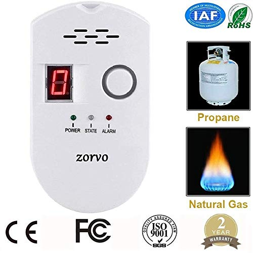 zorvo Plug-in Digital Gas Detector High Sensitivity LPG Natural Gas Leak Detector Detection Alarm