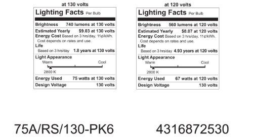 GE Rough Service Work Light 72530 67-Watt, 740-Lumen A19 Light Bulb with Medium Base, 6-Pack by GE Lighting (Image #2)