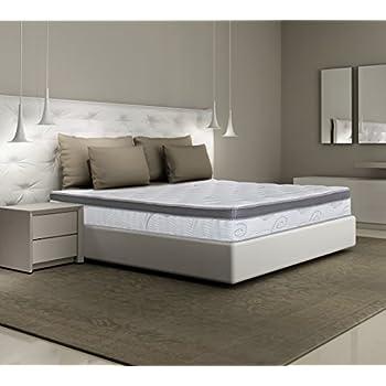 Amazon Com Textrade Usa Inner Spring Pillow Top Mattress