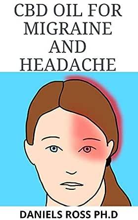 best cbd for migraines reddit