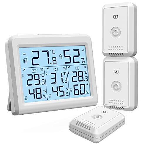 ORIA Indoor Outdoor Thermometer