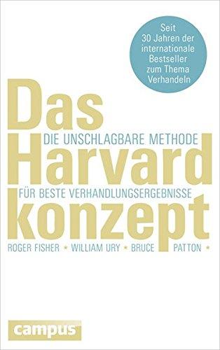 Das Harvard Konzept Win Win Situationen In Verhandlungen 8