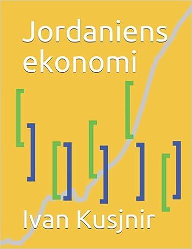 Jordaniens ekonomi