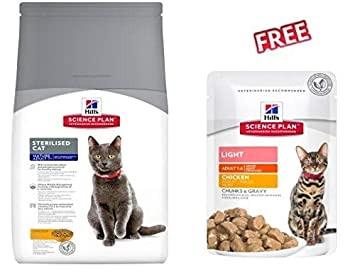 Low fat cat food uk