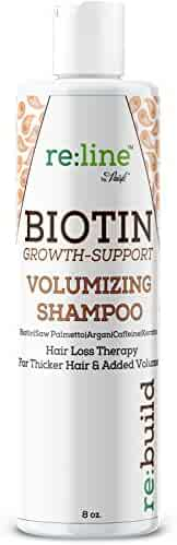 Biotin Hair Loss Shampoo - Volume Shampoo For Hair Growth ALL NATURAL Thickening For Thinning Hair Volumizing Treatment For Men & For Women + Caffeine For Fine Hair Sulfate Free For Color Treated Hair
