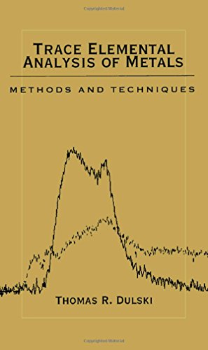 Trace Elemental Analysis of Metals: Methods and Techniques