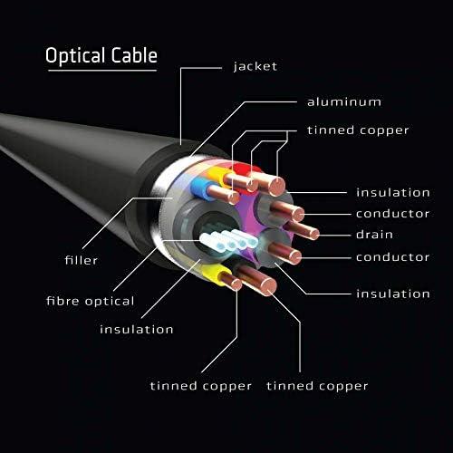 Club 3D CAC-1391 HDMI 2.0 Hybrid actieve optische kabel zwart