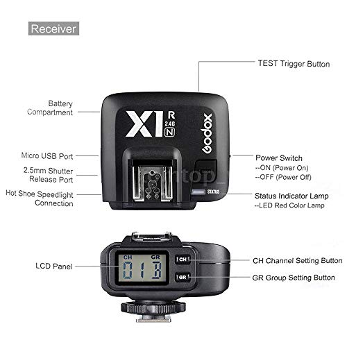 Godox X1R-N 32 Channels 2.4GHz Wireless LCD 1//8000s HSS TTL Studio Flash Speedlite Trigger Receiver for Nikon D610 D800E D800 D700 D300s D300 D600 D5300 D5200 D3100 D7100