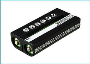 Bateria Sony MDR-RF860, MDR-RF4000, MDR-RF970, MDR-RF970RK, MDR-RF925,, Ni-MH, 700 mAh