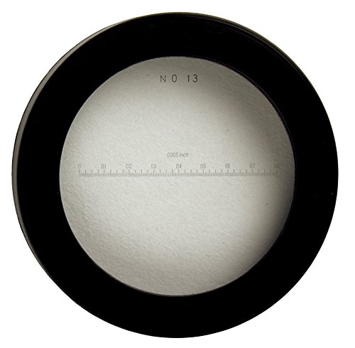 Most Popular Optical Measurement