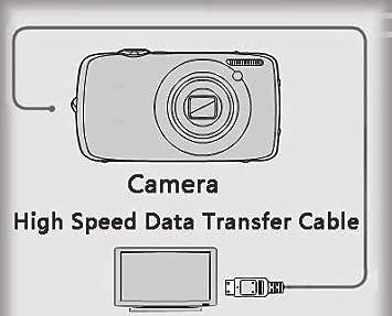 AV Cable HDMI para cámara Canon EOS 1100d: Amazon.es ...