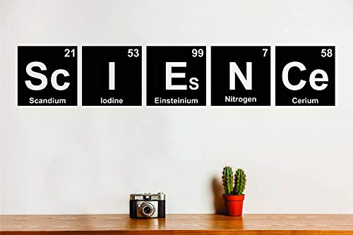 Amazing Vinyl Science Letters Wall Decal in a Form of Mendeleev's Periodic Table - Chemical Elements Scandium Iodine Einsteinium Nitrogen Cerium H093A Made in USA (Message for Color)