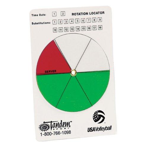 - Tandem Sport Volleyball Rotation Locator