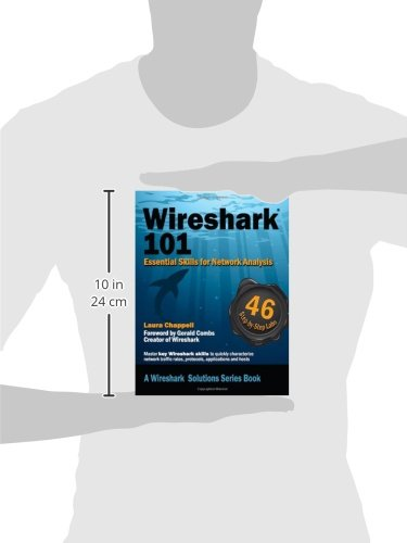 wireshark network protocol analyzer information technology essay Understanding networking fundamentals a strong foundation of basic networking concepts is fundamental to a successful career in information technology and determine the best wan connectivity solution for a given corporate network use a protocol analyzer to capture and view network.