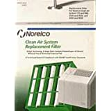 CAF5 Norelco Air Purifier Filters (Aftermarket)