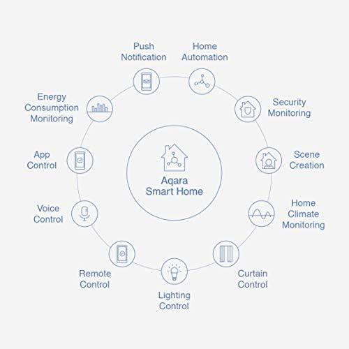 Aqara Door and Window Sensor, REQUIRES AQARA HUB, Zigbee Connection, Wireless Mini Contact Sensor for Alarm System and Smart Home Automation, Compatible with Apple HomeKit, Alexa 413PZXKly2L