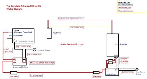 Buy 2 amp wiring kit