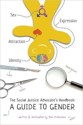 Socio-sexual orientation inventory template
