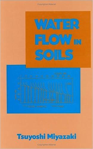 Water Flow in Soils