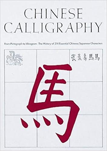 Chinese Calligraphy From Pictograph To Ideogram The History Of 214