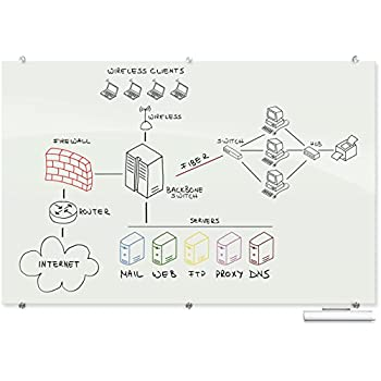 Best-Rite 72 x 48 x 1/8 Inches Visionary Magnetic Glass Whiteboard, Frameless, Glossy White, 83845
