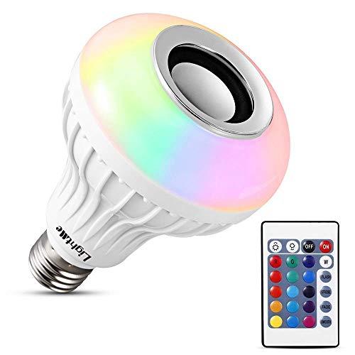 InnoGear 5000 Lumens Headlamp