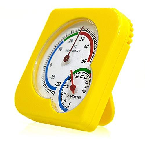 Most Popular Barometers