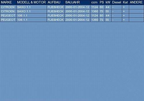 le kit dassemblage complet pour SAXO 1.1 BERLINE 3//5 PORTES 2000-2004 // 106 1.1 BERLINE 3//5 PORTES 2000-2004 ETS-EXHAUST 52353 Silencieux arriere