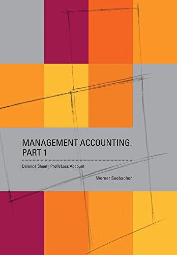 amazon com management accounting part 1 balance sheet profit