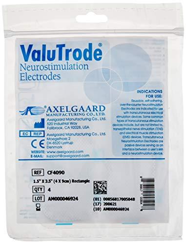 - Axelgaard ValuTrode Cloth Electrodes, 1.5