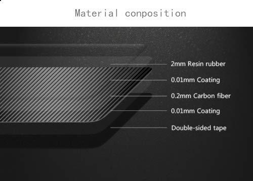 aikeec Carbon Fiber Look Gear Shift Knob Head Cover for BMW 1 Series 3 Series X1 E90 E92 E93 E87