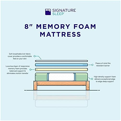 Signature Sleep Memoir 6″ Memory Foam Mattress – Twin