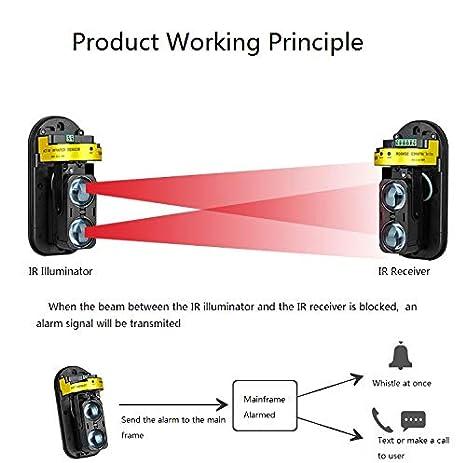 Detector De Alarma 100m Detección De Infrarrojos Alarma De Doble Haz Detectores De Movimiento Fotoeléctricos Activos para La Seguridad De La Oficina ...