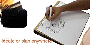 Mini Ideaboard: Portable Whiteboard That Fits in Your Laptop Bag!