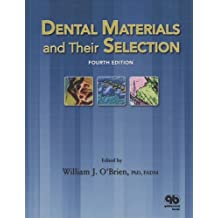 Dental Materials & Their Selection