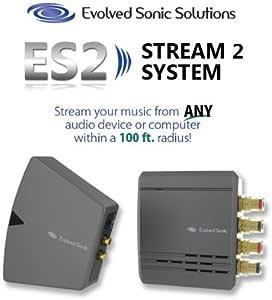 Es2 Stream