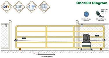 TOPENS CK1200 abridor de puerta corredera de cadena automática con 2 mandos a distancia (4 botones) para puerta deslizante de hasta 3400 libras y 40 pies operador de puerta: Amazon.es: Bricolaje y herramientas