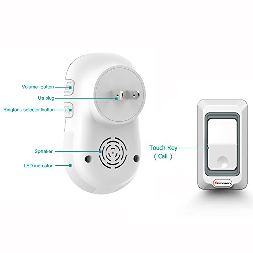 Wireless Door Bell Work Over 820-Feet (250 M) Range With 28 Chimes, 3-Level Adjustable Volume, Includes 2 Plugin Receivers & 1 Remote Button Transmitter,Black by MLL (Image #4)