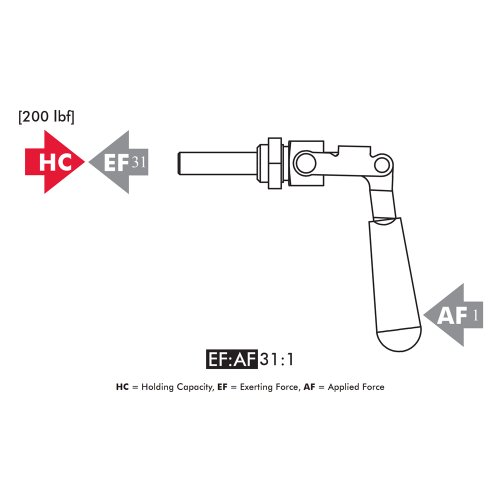 DE-STA-CO 602-SS Straight-Line Action Clamp by De-Sta-Co (Image #1)