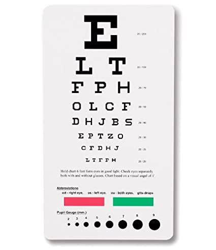 eye Nurse chart strip