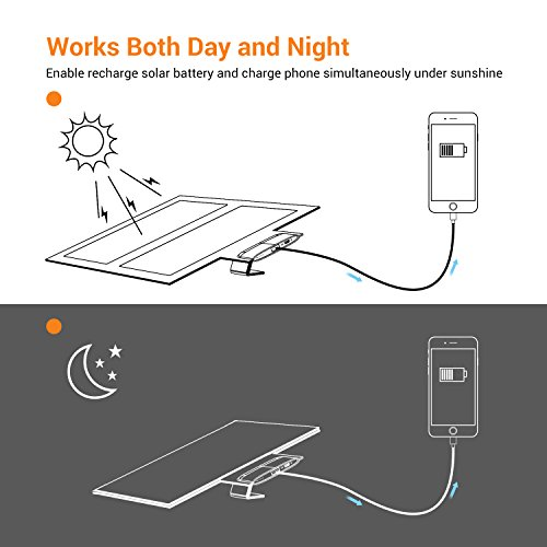 iClever USB Solar Charger 8000mah Solar Battery Pack Single Port with 12W Sunpower Panel for iPhone X / 8 / 7 / 7 Plus / 6S / 6 Plus, iPad Pro Air / Mini and other Cellphone, Tablet by iClever (Image #2)