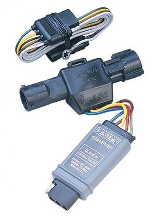Hopkins 40215 LiteMate Vehicle to Trailer Wiring Kit (Pico 6879PT) on