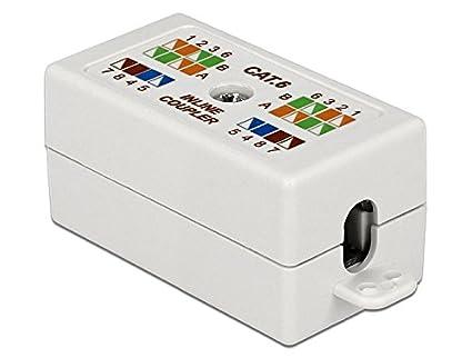 DeLOCK 86167 Caja de conexión eléctrica - Conexión CEE (Color Blanco, 4,8 cm, 2,58 cm, 2,47 cm): Amazon.es: Bricolaje y herramientas