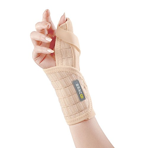 Cmc Thumb Support - Bracoo Wrist Brace with Thumb Stabilizer, Contoured Splint, Fitted Support – Removable Orthosis with Breathable Sleeve, Chronic Tenosynovitis & Carpal Tunnel Syndrome Relief (Right Hand)